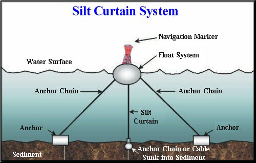 silt_curtain_graphic_1_dfs